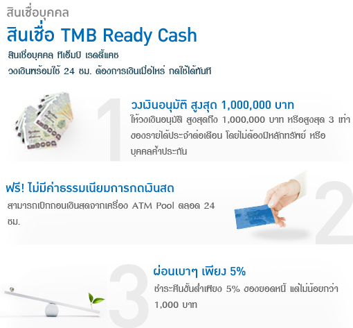 TMB Ready Cash